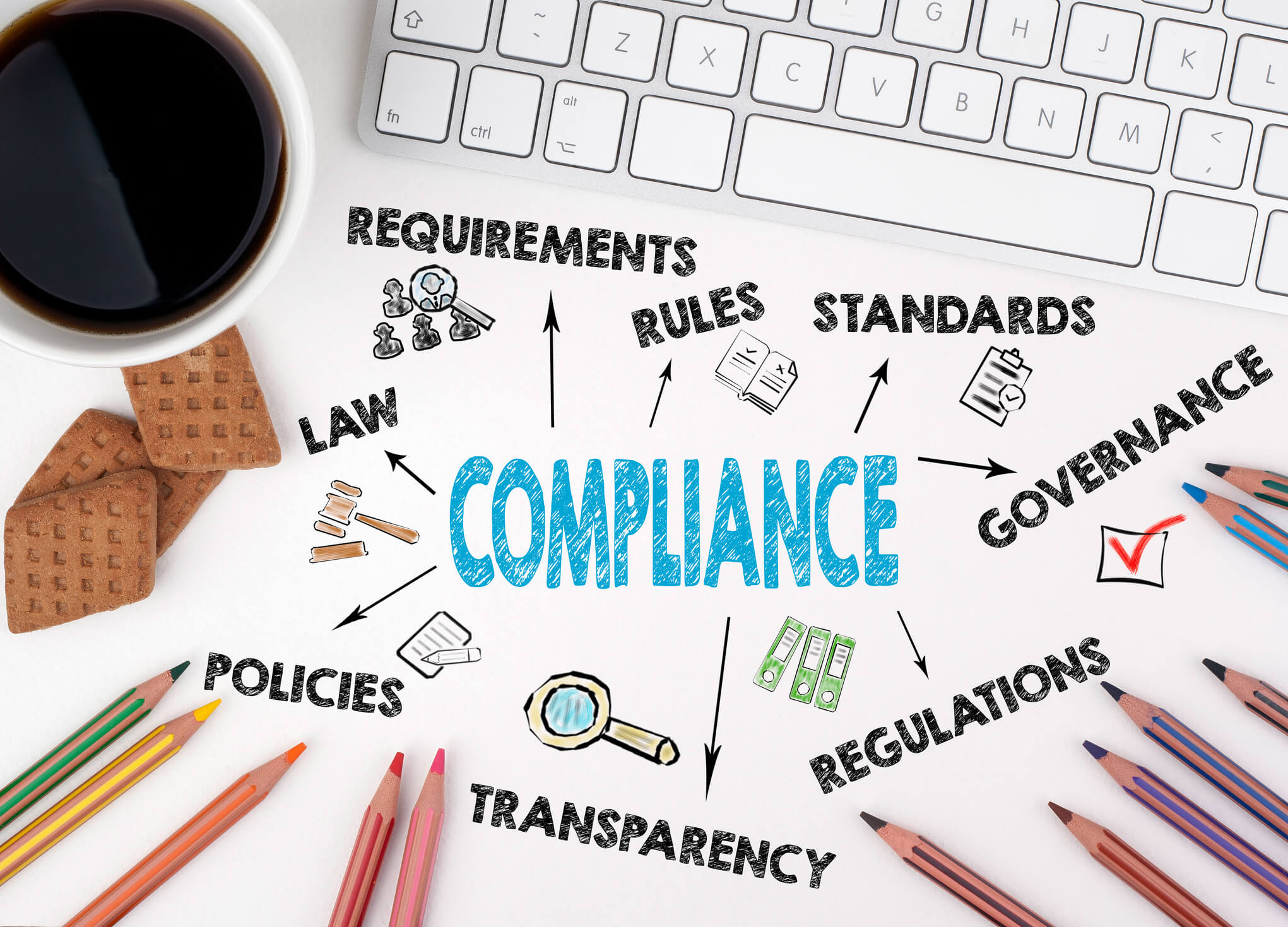 Strict Adherence to Compliance Protocols